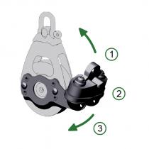 Antal Aluminium cam cleat Dubbelblock serie OPF-60