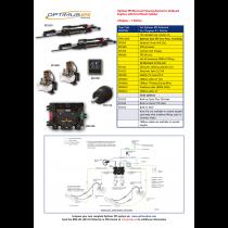 SeaStar Set Optimus EPS Outboard 2 Motoren en 1 Stuurstand