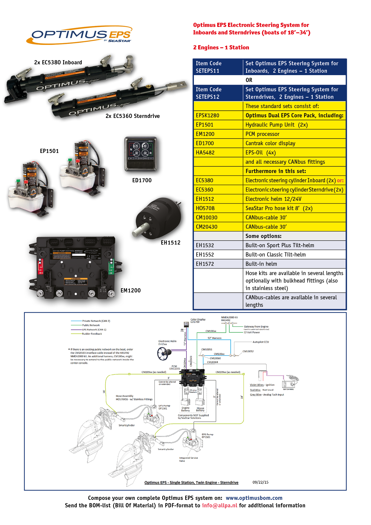 SeaStar Set Optimus EPS Sterndrive 2 Motoren en 1 Stuurstand